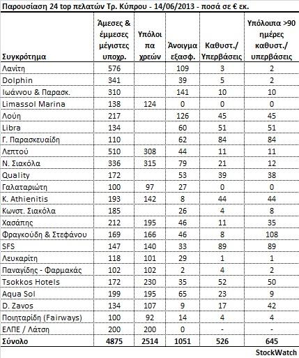 TopPelatesBOCY_21.5.14Revised